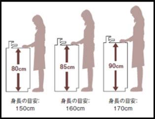 キッチンの高さ例